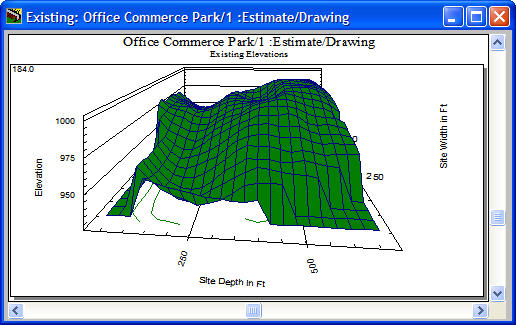 Premiere Construction, Accounting, Estimating, & Project
